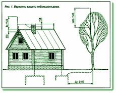 грозозащита частного дома