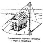 монтаж молниеотвода