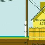 подключение электричества к частному дому