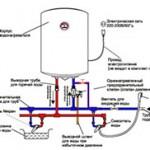 подключение электрического бойлера